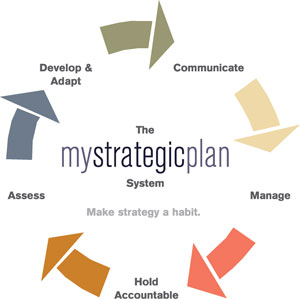 Strategic Planning And Business Development